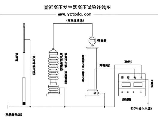 直流高压发生器做避雷器试验电缆试验接线图