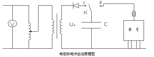 电容冲变压器接地的接线图