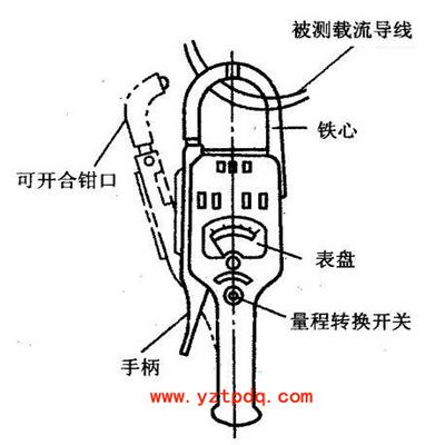 钳形电流表的使用方法及注意事项