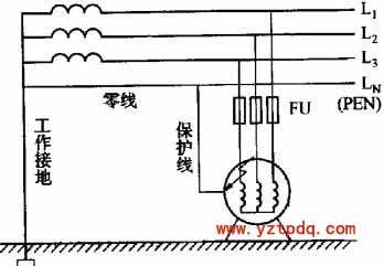 三相四线制线路的零线不能装熔断器或单独的开关;断开三相四线制电路
