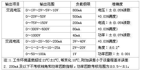 605AC技术参数